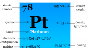 Platinum metal or chemical element symbol, properties, uses, facts and found in the periodic table