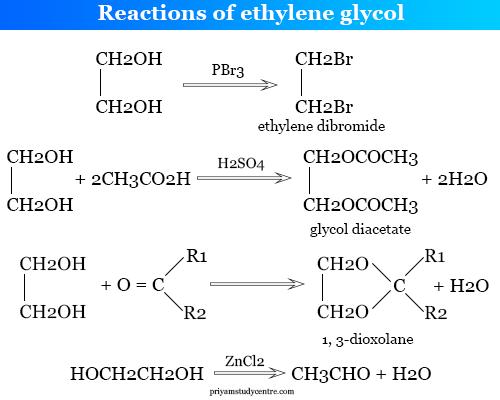 Reactions of ethylene glycol to form ethylene dibromide, diacetate, 1,3-dioxolane and acetaldehyde