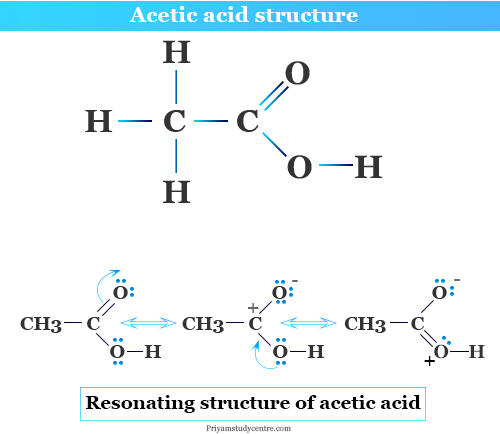 Structure and resonance hybrid of acetic acid molecule