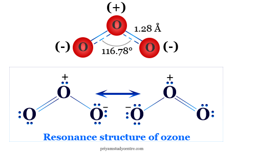 Structure and resonance hybrid of ozone gas molecule