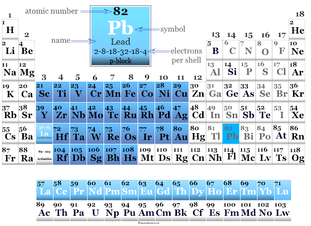 Lead metal or element position found on the periodic table with periodic properties