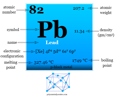 Lead metal or element symbol, facts and properties like electronic configuration, atomic number, density