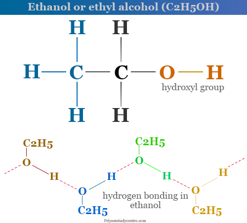 Ethanol or ethyl alcohol formula, structure and properties